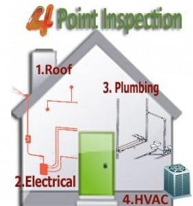 Home Inspection Services in Lee County, FL