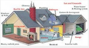 Home Inspection in Cape Coral, FL